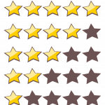 Casino Ratings